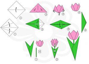 کاردستی ساخت گل رز از کاغذهای رنگی